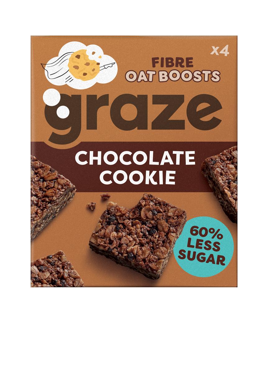 Good News from graze