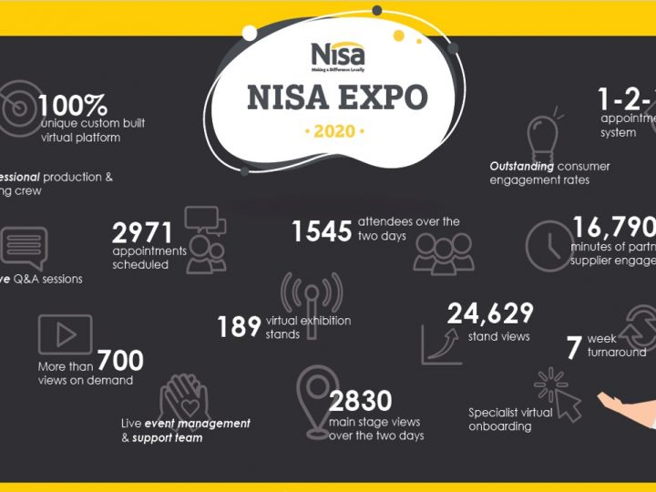 Nisa Expo registration is now live